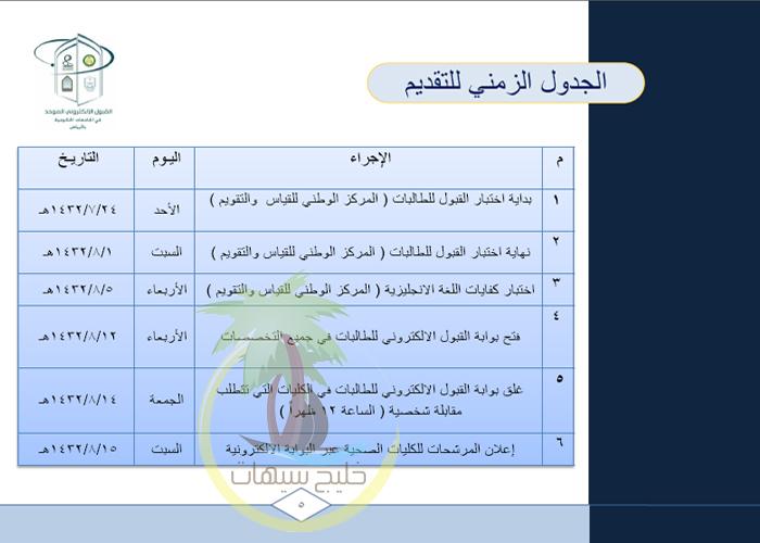 دليل القبول للجامعات للعام الجامعي 1432/1433هـ (405).jpg