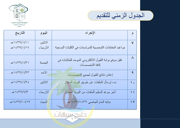 دليل القبول للجامعات للعام الجامعي 1432/1433هـ (406).jpg