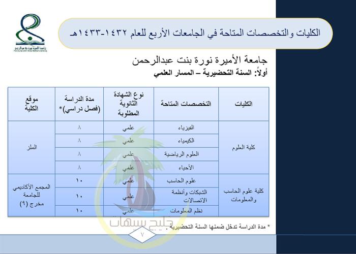 دليل القبول للجامعات للعام الجامعي 1432/1433هـ (407).jpg