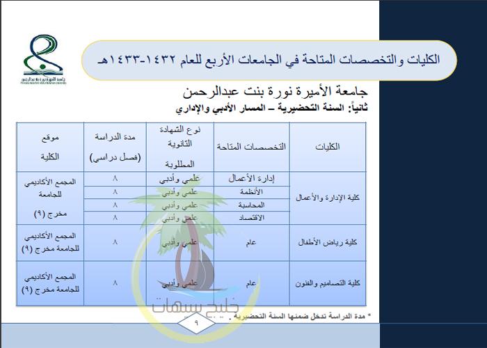 دليل القبول للجامعات للعام الجامعي 1432/1433هـ (428).jpg