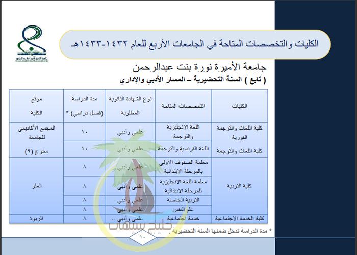 دليل القبول للجامعات للعام الجامعي 1432/1433هـ (429).jpg