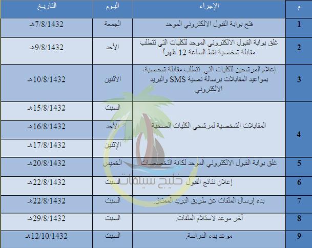 البوابه الالكترونيه للقبول الموحد في جامعات الرياض (443).jpg