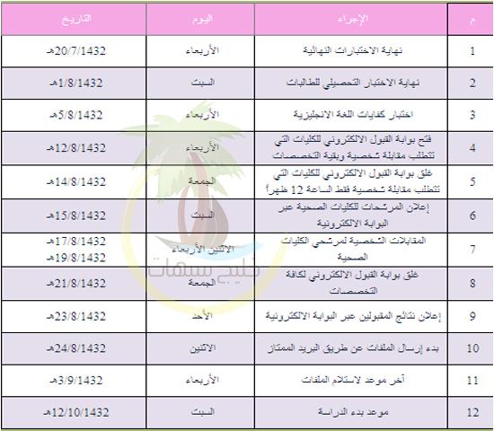 البوابه الالكترونيه للقبول الموحد في جامعات الرياض (444).jpg